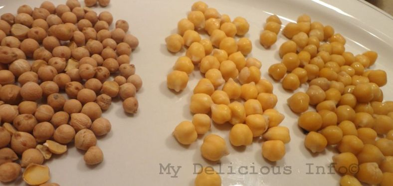 Chickpeas dried, soaked and cooked